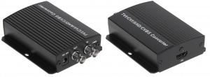 KONWERTER HV/HDMI+HV. AHD/HD-CVI/HD-TVI/CVBS na HDMI